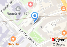 Компания «Аленфарм» на карте
