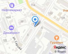 Компания КИТ Финанс на карте города