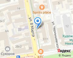 Компания Миклуха Маклай на карте города