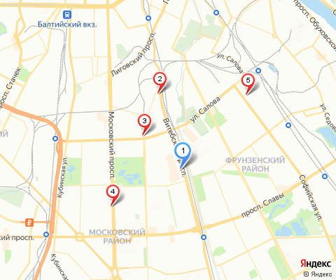 Автоцентр Витебский : отзывы об автосалонах