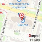 P-shik.ru