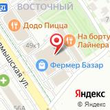 ООО ФастФинанс