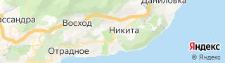 Центр занятости населения гор. Никита, Россия со свежими вакансиями для поиска работы и резюме для подбора кадров работодателями