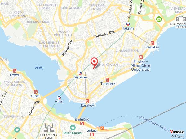 Bukare.net Yol Haritası