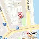 ПАО АКБ Инвестиционный Торговый Банк