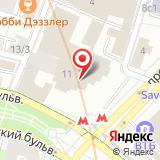 ЛУКОЙЛ-ИНФОРМ