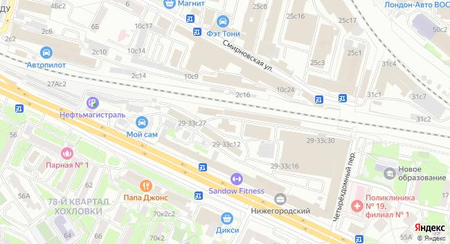 Бизнес-центр «Нижегородский» - превью 2