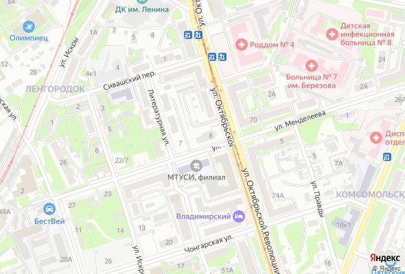 ЖК Каскад на Менделеева