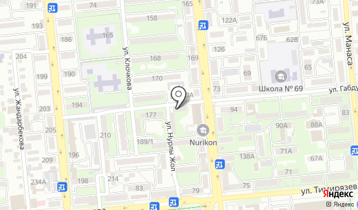 Global Capital. Схема проезда в Алматы